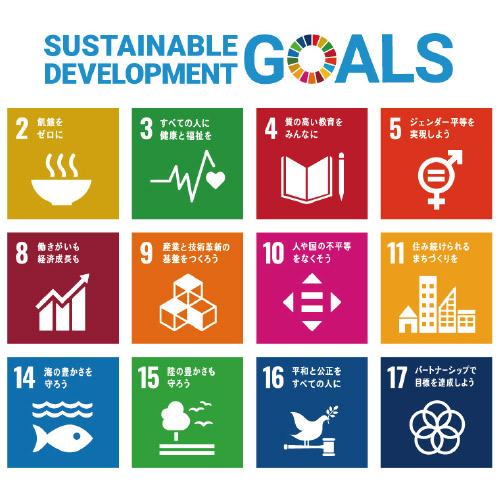 可持续发展目标倡议