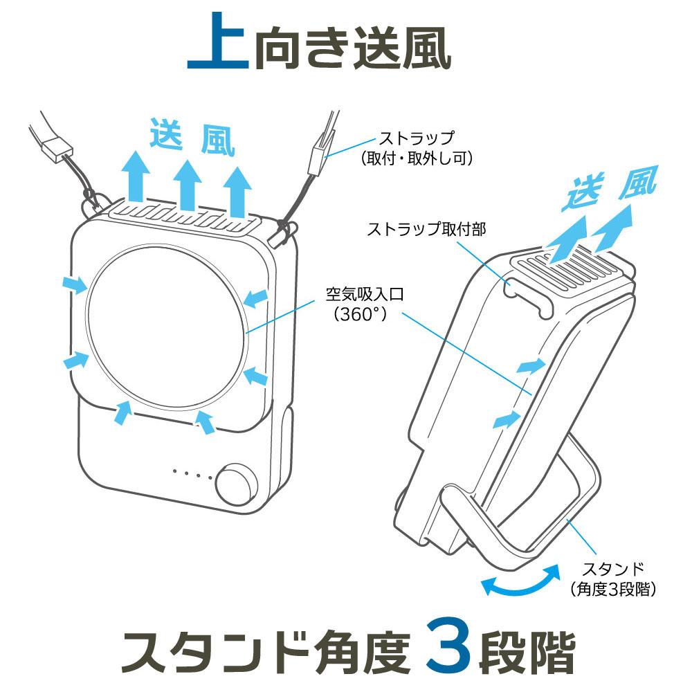 便携式风扇(循环器)