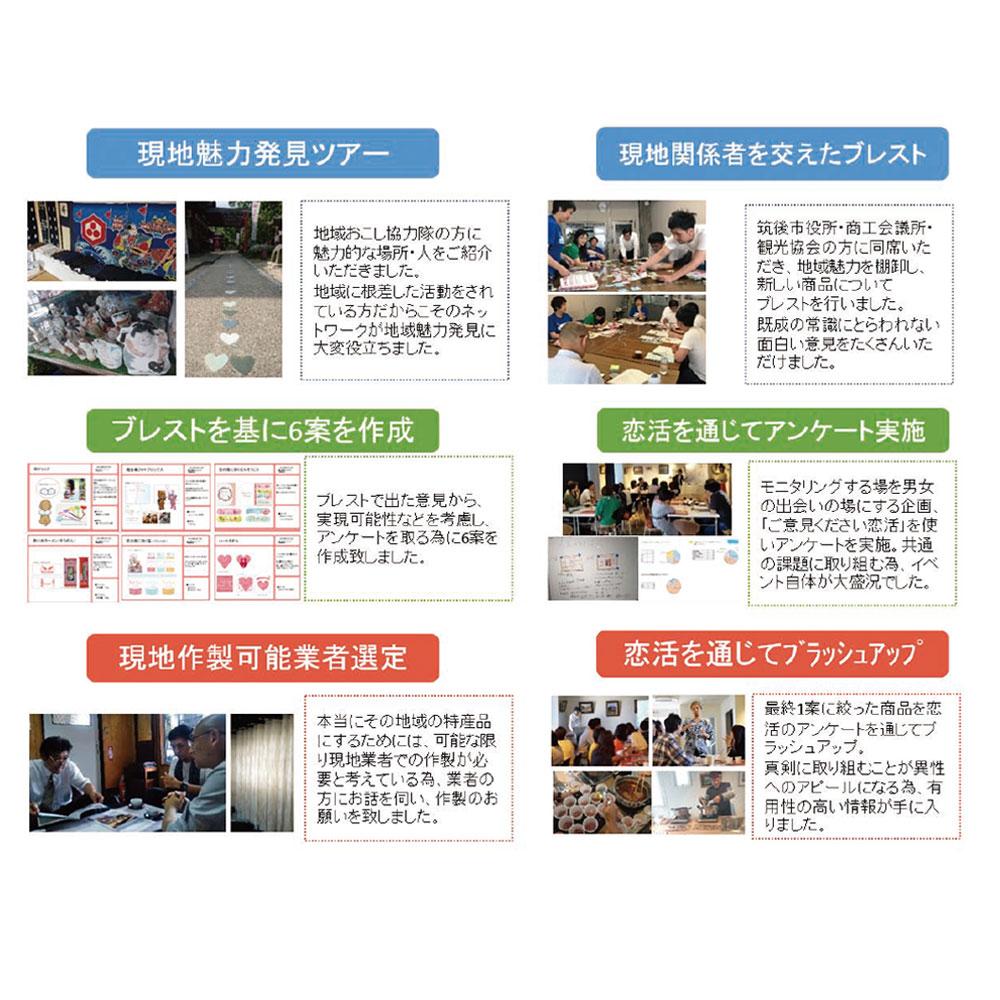 2018年锦鲤国分筑富有吸引力的扩散工具制作项目